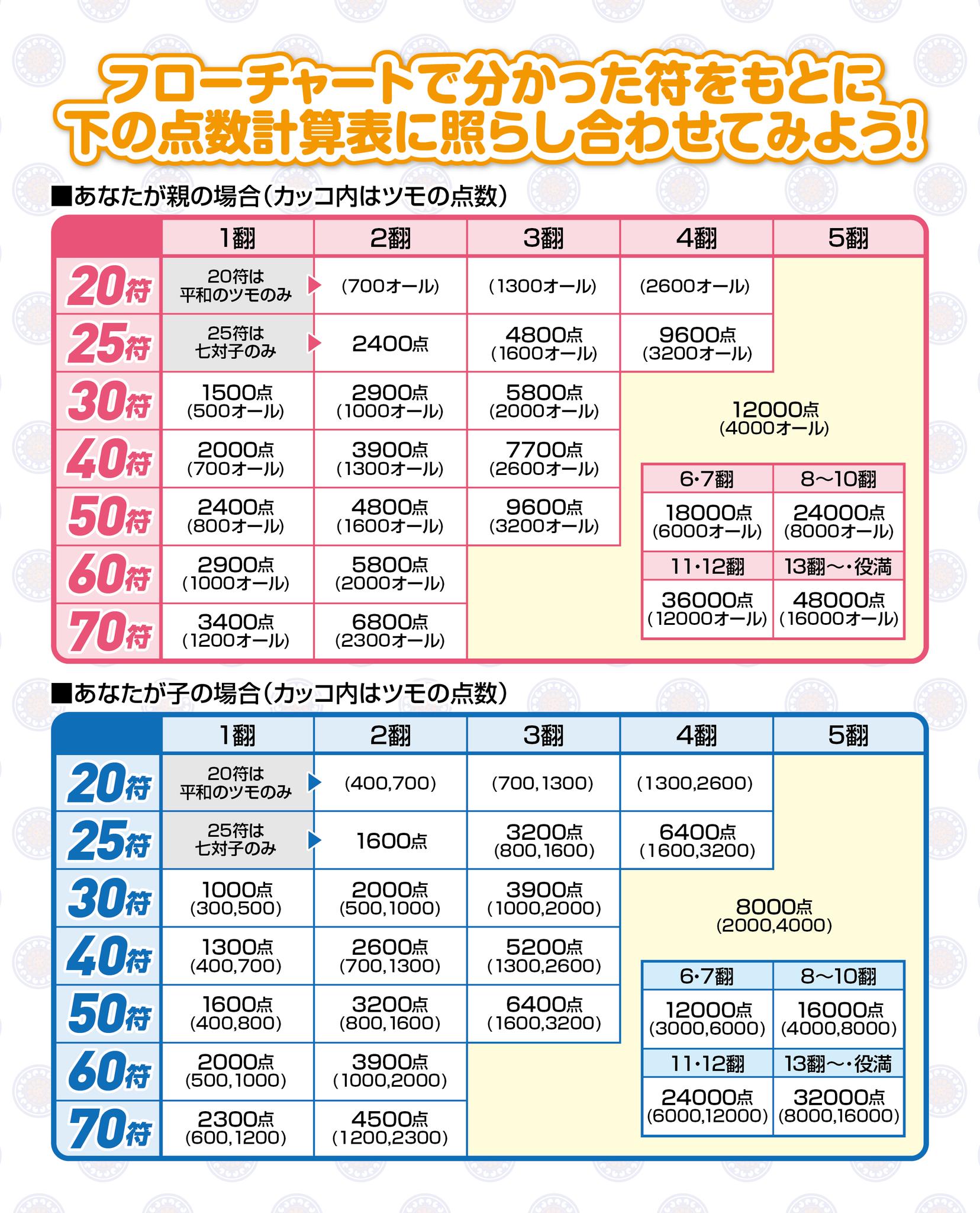 09F36C19-9C36-44B5-8A76-7147B5DAEC8C